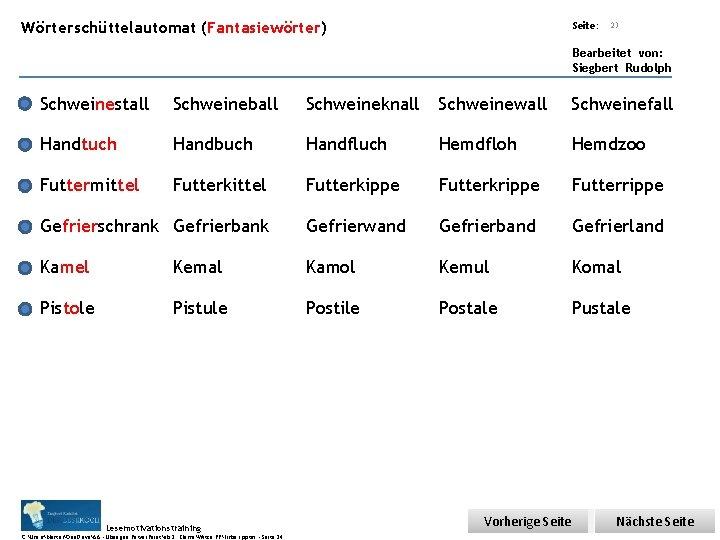 Übungsart: Wörterschüttelautomat (Fantasiewörter) Seite: 23 Bearbeitet von: Siegbert Rudolph Schweinestall Schweineball Schweineknall Schweinewall Schweinefall