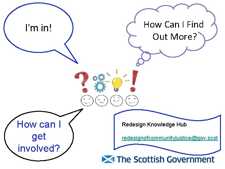 I'm in! How can I get involved? How Can I Find Out More? Redesign