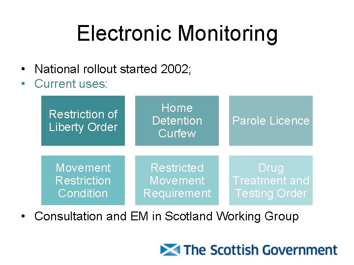 Electronic Monitoring • National rollout started 2002; • Current uses: Restriction of Liberty Order