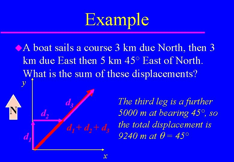 Example A boat sails a course 3 km due North, then 3 km due