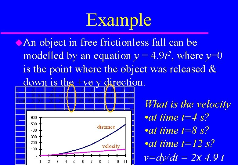 Example An object in free frictionless fall can be modelled by an equation y