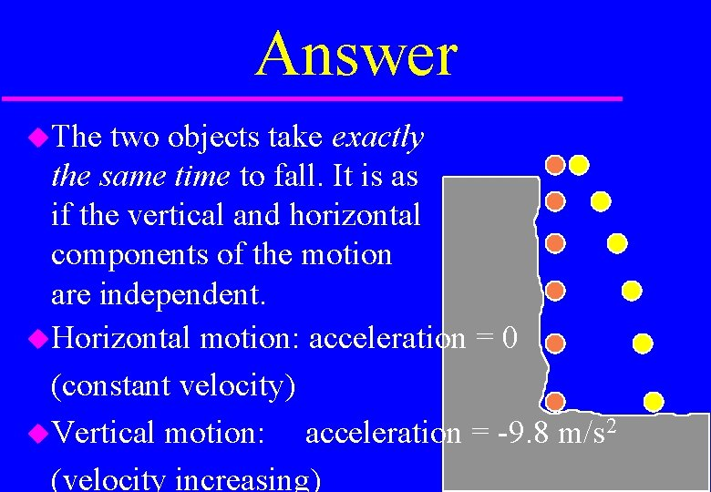 Answer The two objects take exactly the same time to fall. It is as