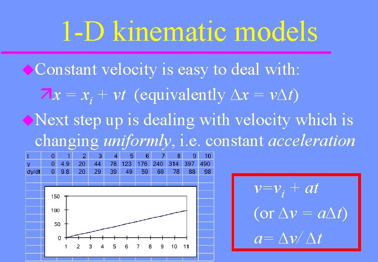 1 -D kinematic models Constant velocity is easy to deal with: x = xi