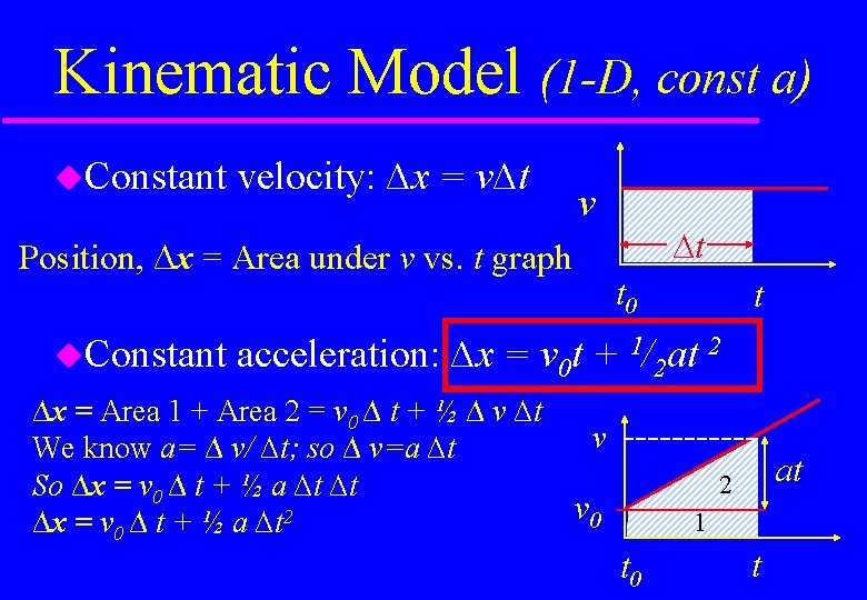 Kinematic Model (1 -D, const a) Constant velocity: ∆x = v∆t v Position, ∆x