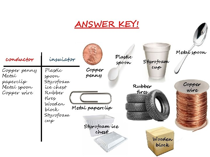 ANSWER KEY! conductor Copper penny Metal paperclip Metal spoon Copper wire insulator Plastic spoon