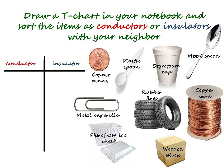 Draw a T-chart in your notebook and sort the items as conductors or insulators