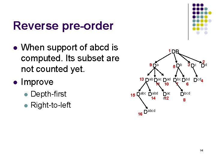 Reverse pre-order l l When support of abcd is computed. Its subset are not