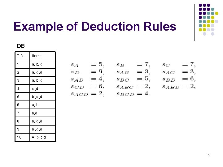 Example of Deduction Rules DB TID Items 1 a, b, c 2 a, c