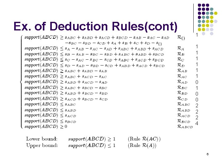 Ex. of Deduction Rules(cont) 1 1 1 1 0 0 2 2 2 4