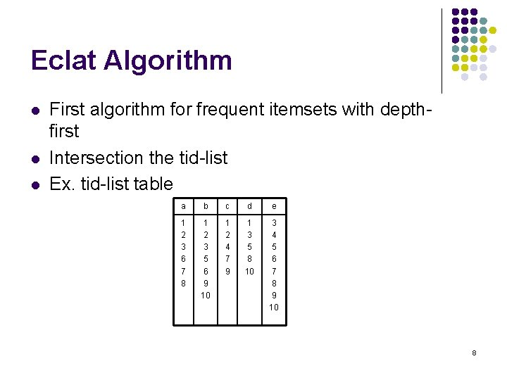 Eclat Algorithm l l l First algorithm for frequent itemsets with depthfirst Intersection the