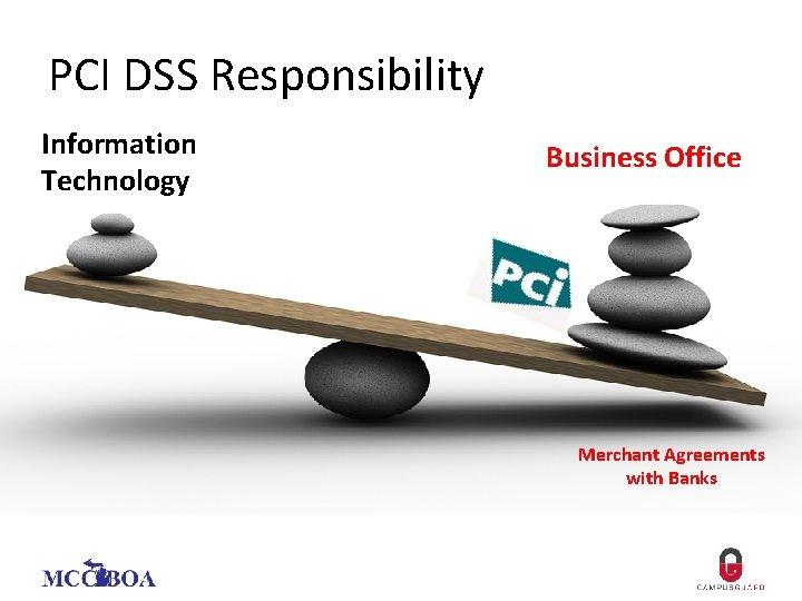 PCI DSS Responsibility Information Technology Business Office Merchant Agreements with Banks