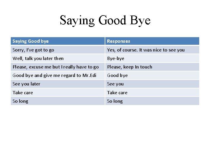 Saying Good Bye Saying Good bye Responses Sorry, I've got to go Yes, of