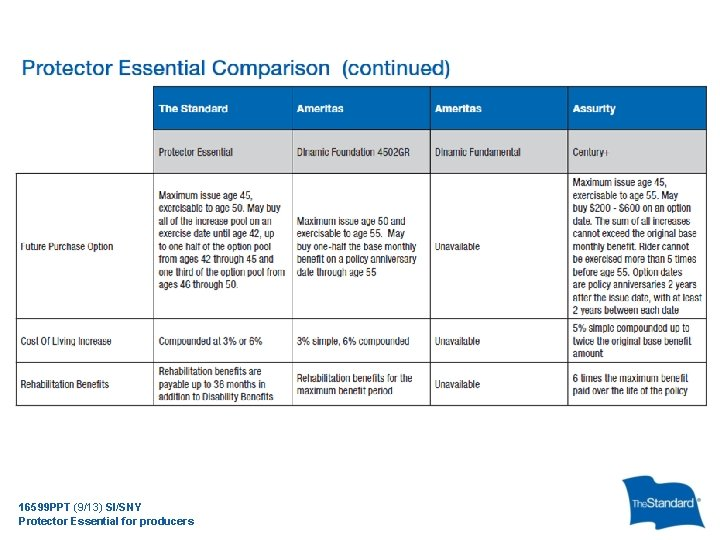 16599 PPT (9/13) SI/SNY Protector producers © 2010 Essential Standard for Insurance Company