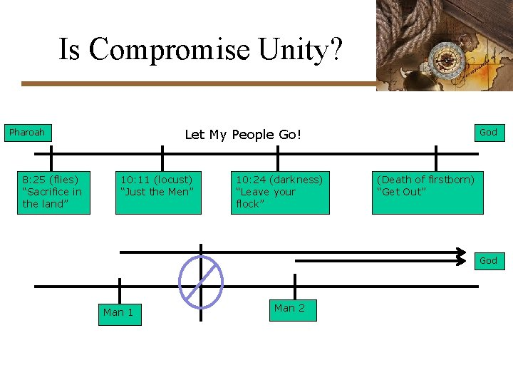 """Is Compromise Unity? Let My People Go! Pharoah 8: 25 (flies) """"Sacrifice in the"""