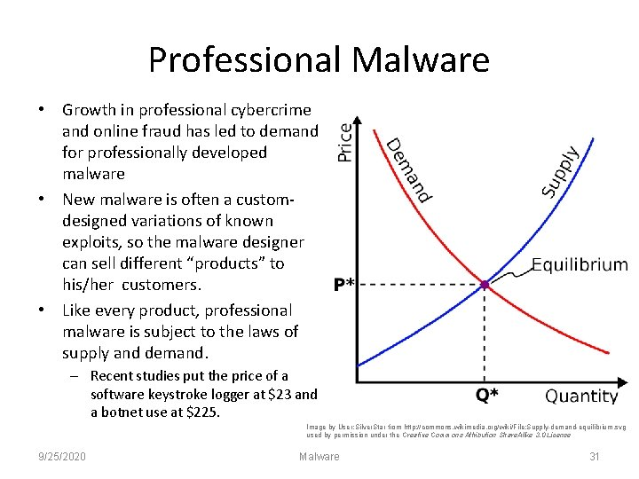 Professional Malware • Growth in professional cybercrime and online fraud has led to demand