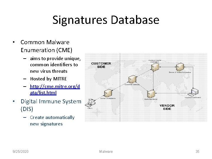 Signatures Database • Common Malware Enumeration (CME) – aims to provide unique, common identifiers
