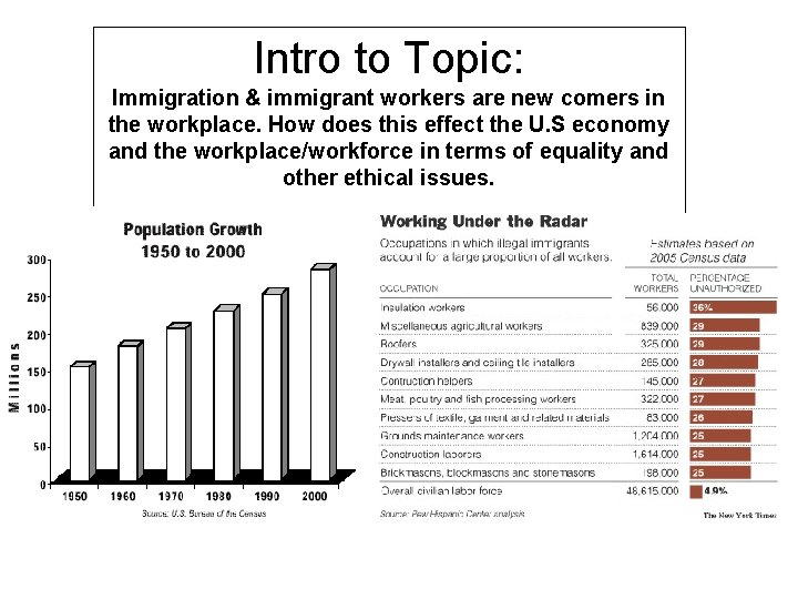 Intro to Topic: Immigration & immigrant workers are new comers in the workplace. How