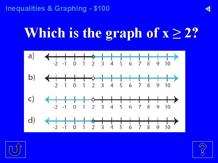 Inequalities & Graphing - $100 Which is the graph of x ≥ 2?