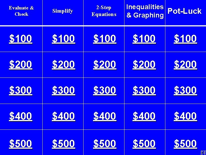 Inequalities Pot-Luck & Graphing Evaluate & Check Simplify 2 -Step Equations $100 $100 $200