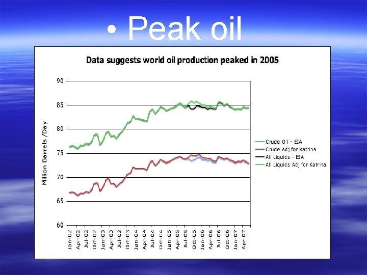 • Peak oil