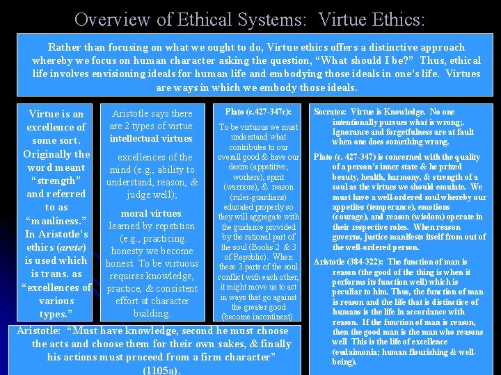 Overview of Ethical Systems: Virtue Ethics: Rather than focusing on what we ought to