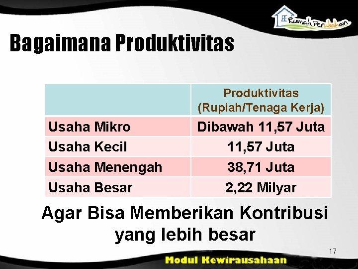 Bagaimana Produktivitas (Rupiah/Tenaga Kerja) Usaha Mikro Usaha Kecil Usaha Menengah Usaha Besar Dibawah 11,