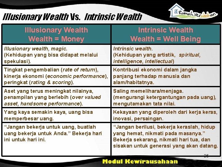 Illusionary Wealth Vs. Intrinsic Wealth Illusionary Wealth = Money Illusionary wealth, magic. (Kehidupan yang