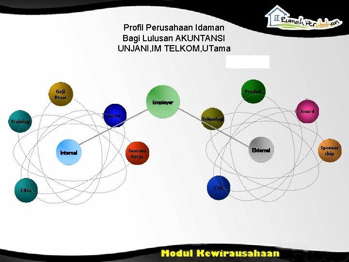 Profil Perusahaan Idaman Bagi Lulusan AKUNTANSI UNJANI, IM TELKOM, UTama Gaji Besar Produk Employer