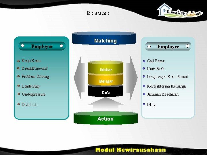 Resume Employer Matching Employee Kerja Keras Kreatif/Inovatif Gaji Besar Ikhtiar Problem Solving Karir Baik