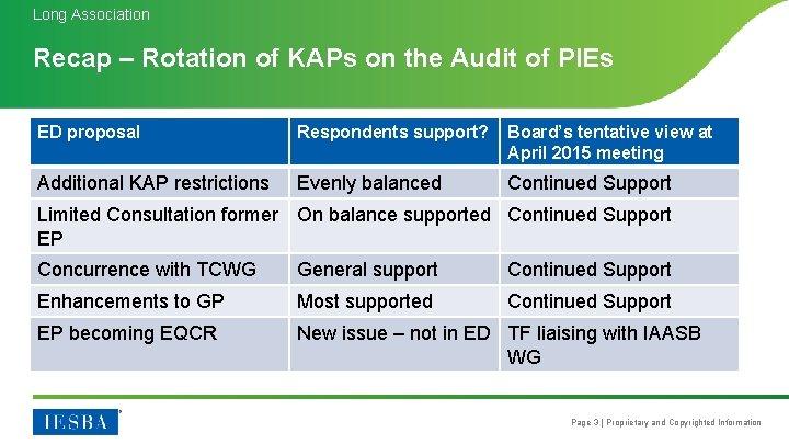 Long Association Recap – Rotation of KAPs on the Audit of PIEs ED proposal