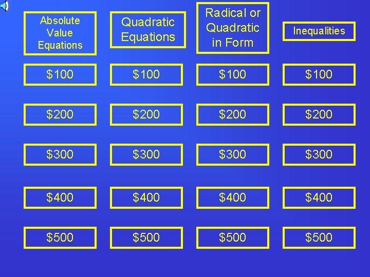 Quadratic Equations Radical or Quadratic in Form Inequalities $100 $200 $300 $400 $500 Absolute