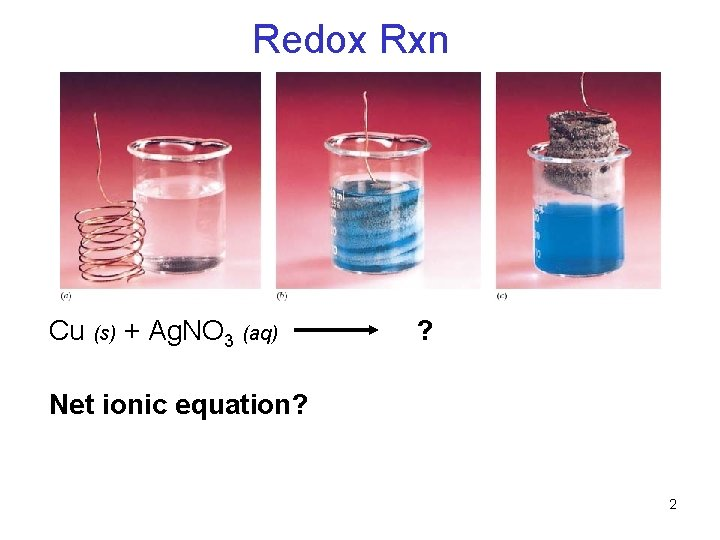 Redox Rxn Cu (s) + Ag. NO 3 (aq) ? Net ionic equation? 2