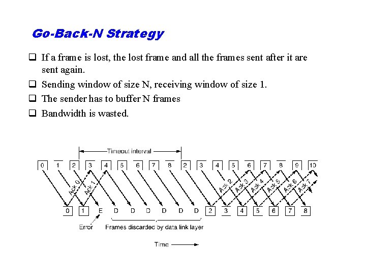 Go-Back-N Strategy q If a frame is lost, the lost frame and all the