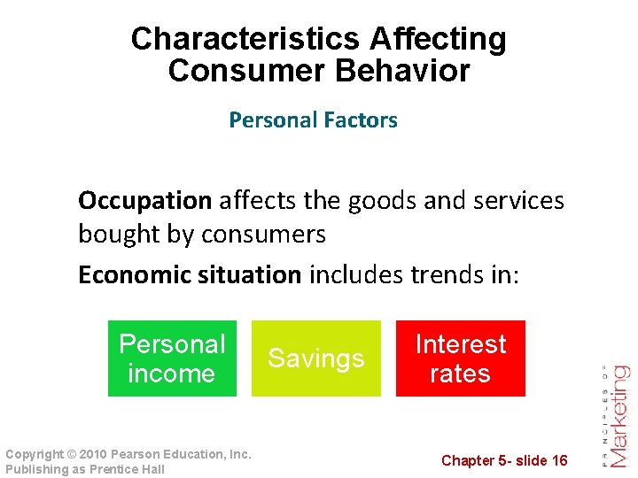 Characteristics Affecting Consumer Behavior Personal Factors Occupation affects the goods and services bought by