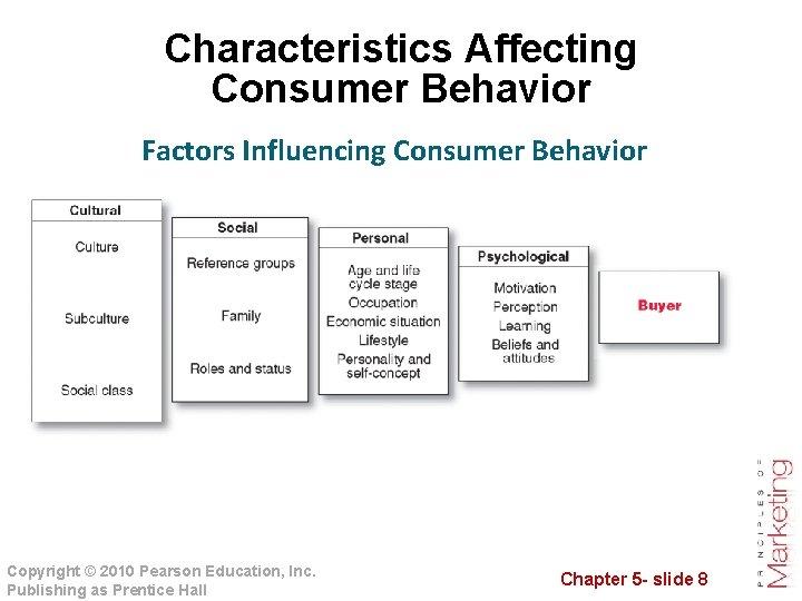 Characteristics Affecting Consumer Behavior Factors Influencing Consumer Behavior Copyright © 2010 Pearson Education, Inc.