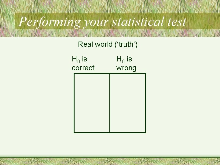 Performing your statistical test Real world ('truth') H 0 is correct H 0 is