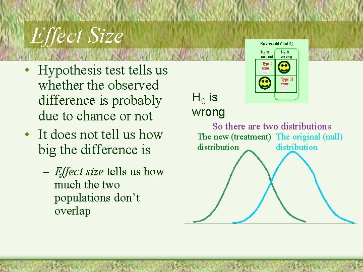 Effect Size Real world ('truth') H 0 is correct • Hypothesis test tells us