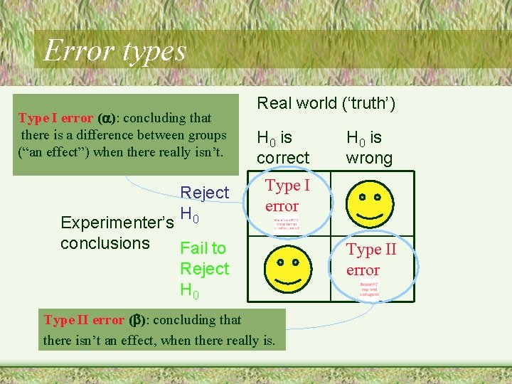 Error types Type I error ( ): concluding that there is a difference between