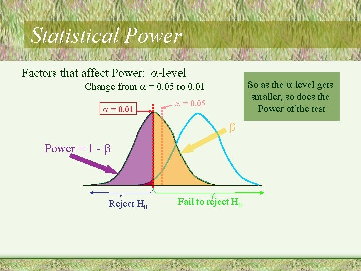 Statistical Power Factors that affect Power: -level So as the level gets smaller, so