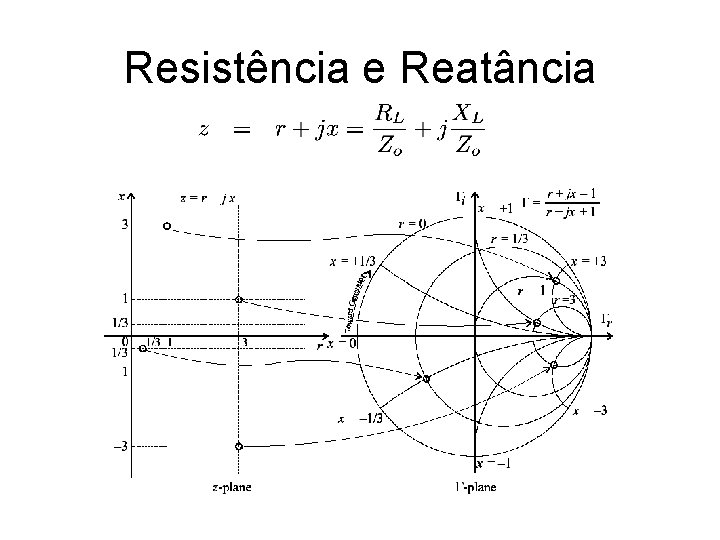 Resistência e Reatância