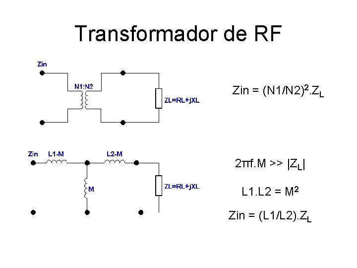 Transformador de RF Zin = (N 1/N 2)2. ZL 2πf. M >>  ZL  L