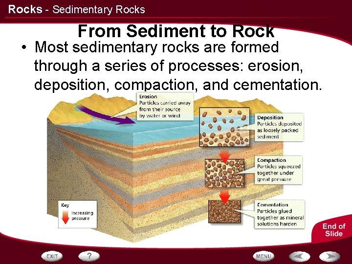 Rocks - Sedimentary Rocks From Sediment to Rock • Most sedimentary rocks are formed