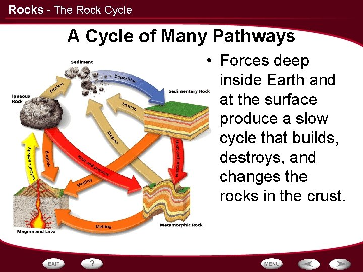 Rocks - The Rock Cycle A Cycle of Many Pathways • Forces deep inside