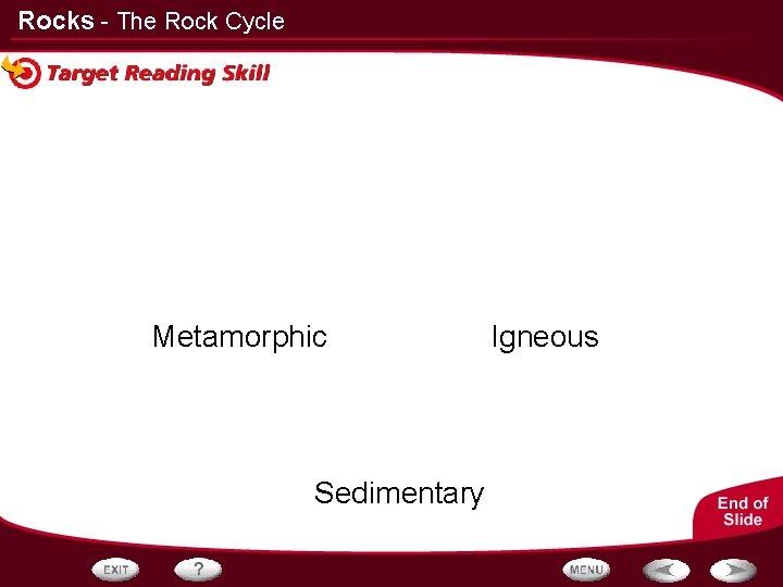 Rocks - The Rock Cycle Metamorphic Sedimentary Igneous