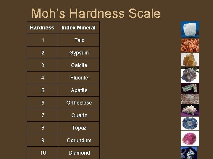 Moh's Hardness Scale Hardness Index Mineral 1 Talc 2 Gypsum 3 Calcite 4 Fluorite