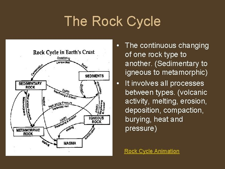 The Rock Cycle • The continuous changing of one rock type to another. (Sedimentary