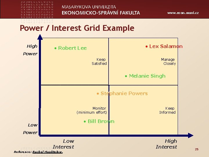 www. econ. muni. cz Power / Interest Grid Example High HR/ Payroll • Lex
