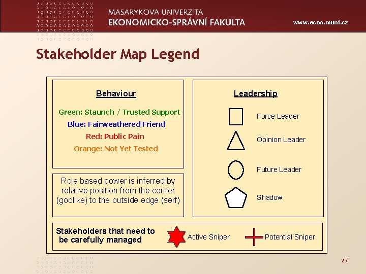 www. econ. muni. cz Stakeholder Map Legend Leadership Behaviour Green: Staunch / Trusted Support
