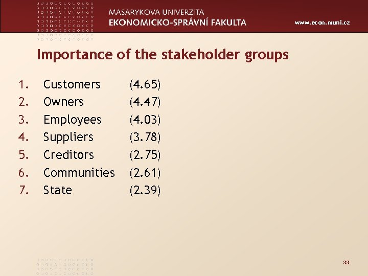 www. econ. muni. cz Importance of the stakeholder groups 1. 2. 3. 4. 5.