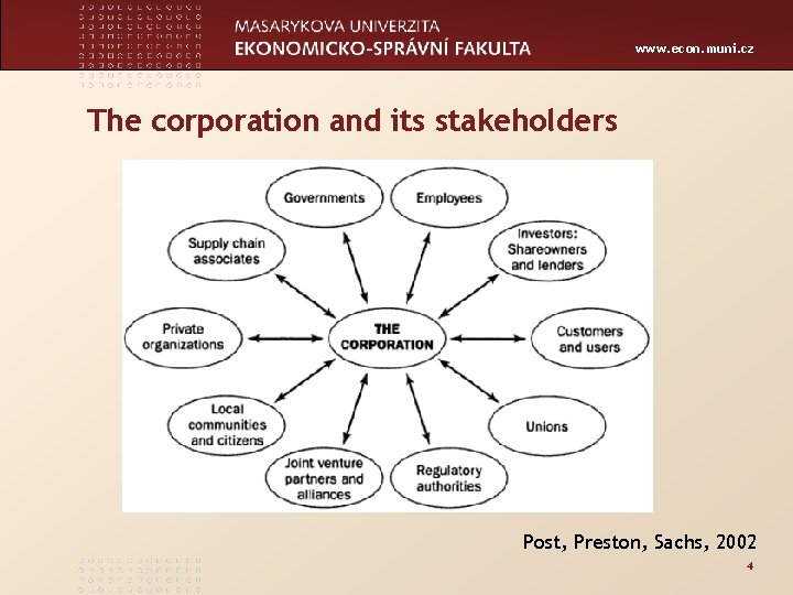 www. econ. muni. cz The corporation and its stakeholders Post, Preston, Sachs, 2002 4